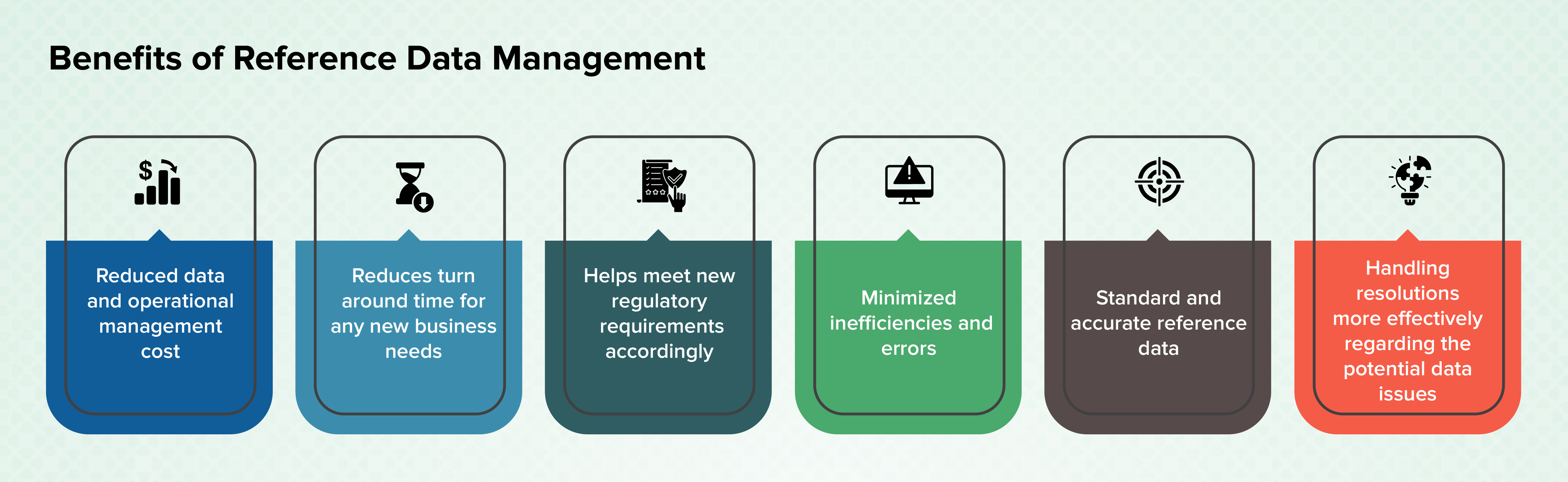 Benefits of Reference Data Management