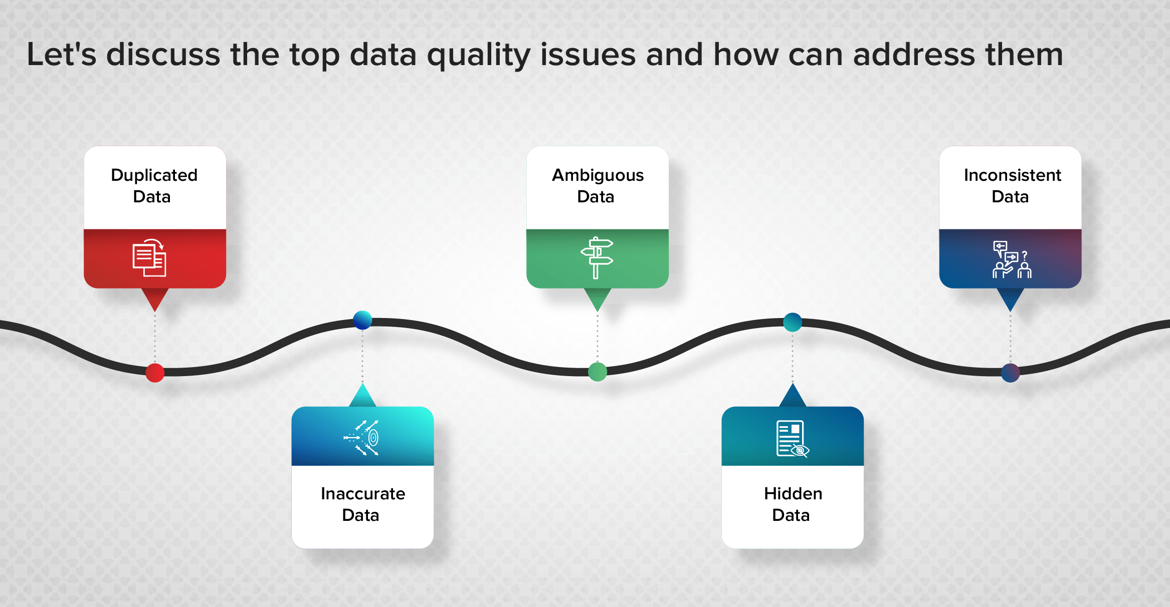 top data quality issues