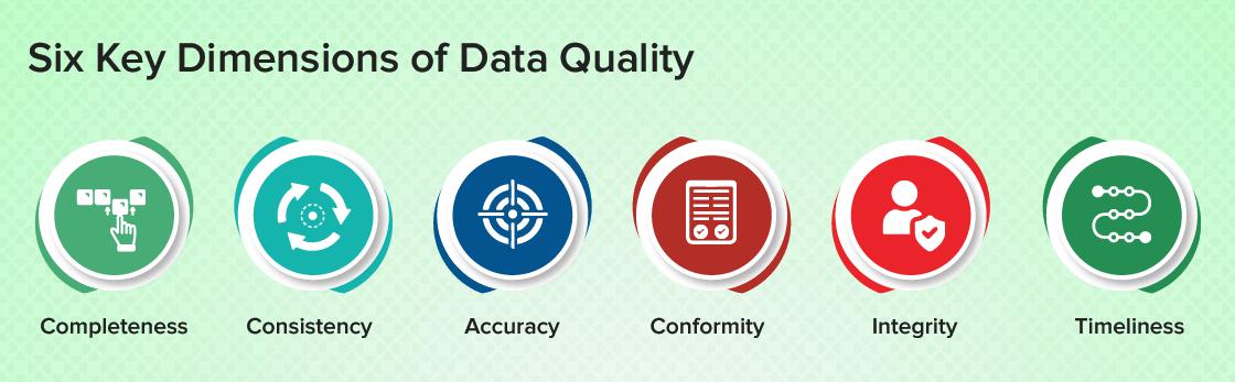 Six Key Dimensions of Data Quality